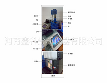 XKPL-2006A 雙爐基氏流動度測定儀
